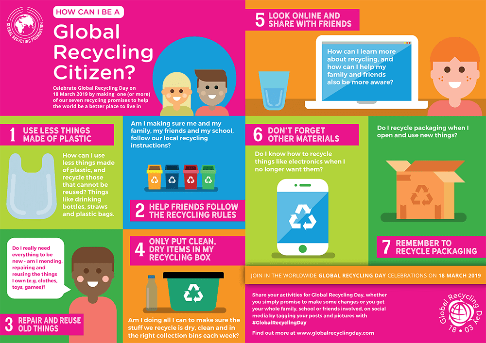 How To Be a Global Recycling Citizen
