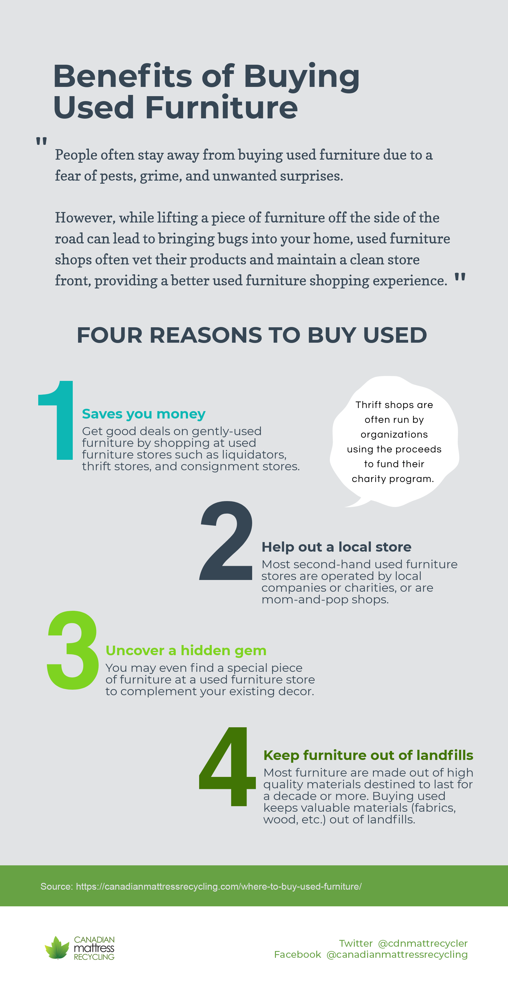 Why To Buy Used Furniture Infograhpic